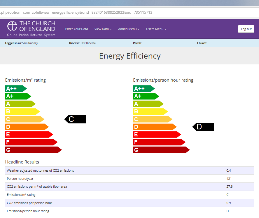 The output from the Energy Footprinting Tool gives measures of energy efficiency.
