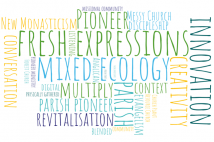 A picture of a word cloud for fresh expressions of church